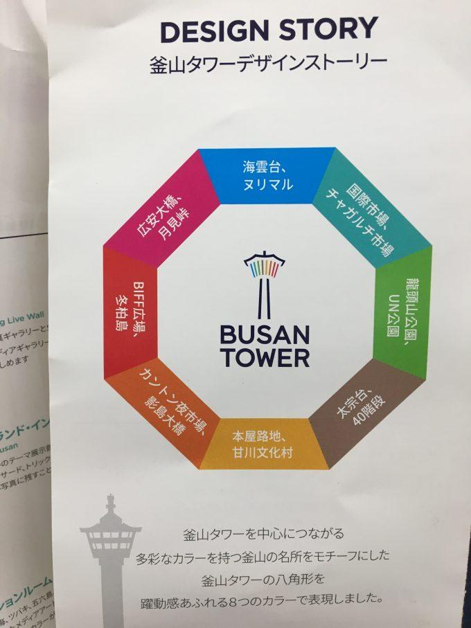 釜山タワーパンフレット